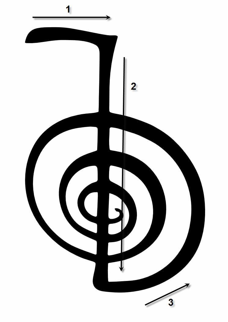 Reiki Symbols Dai Ko Myo Mysticalpedia